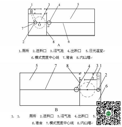10米3沼气池结构规格标准